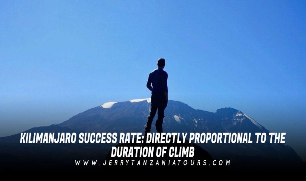 Kilimanjaro Success Rate