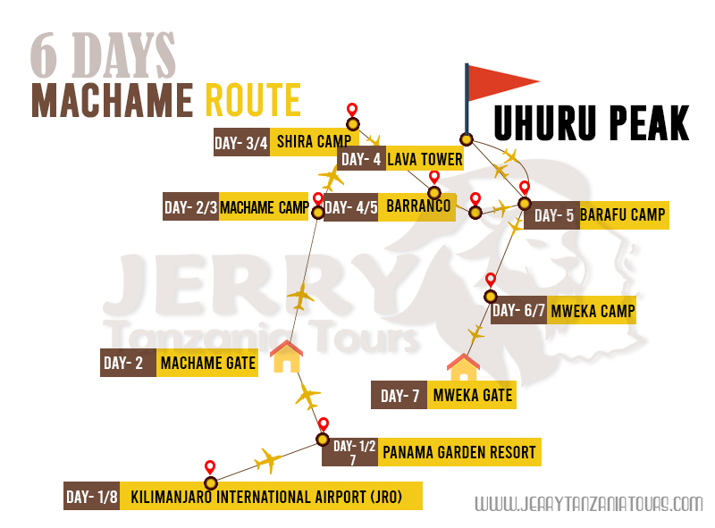 6 Day Machame Route Map